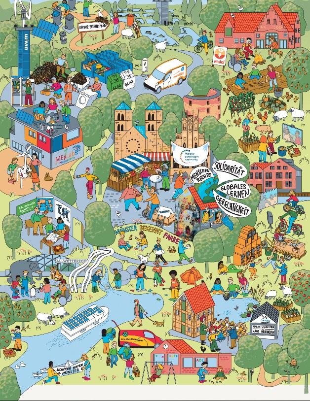 Wimmelbild von Bildungsanbietern in Münster